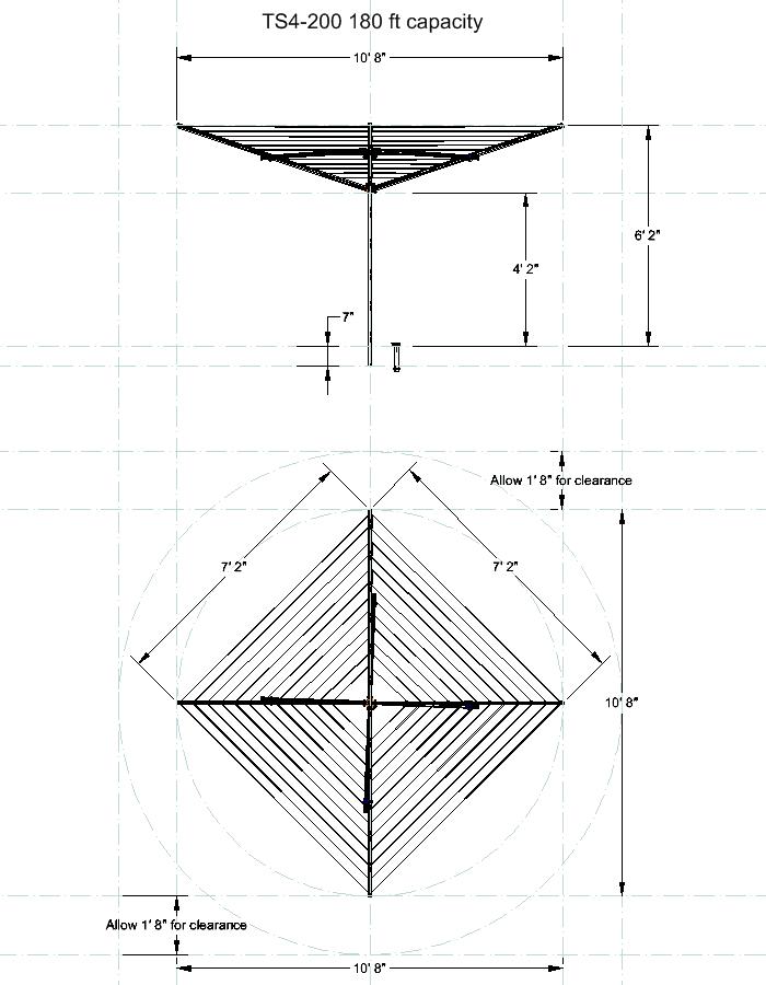 TS4-200 measurements